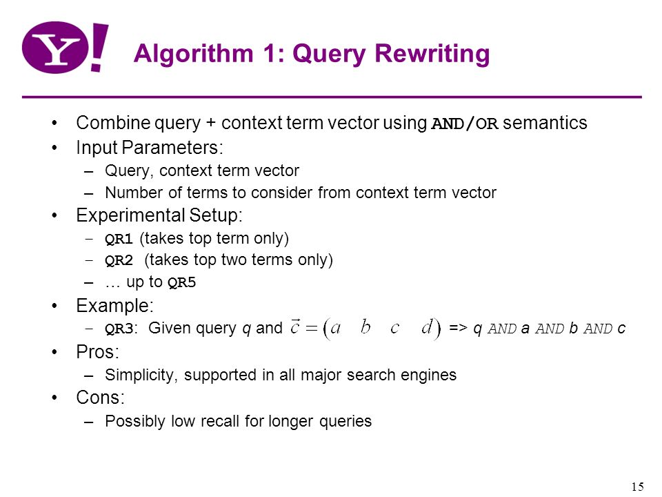 Algorithm 1: Query Rewriting