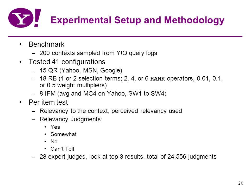 Experimental Setup and Methodology