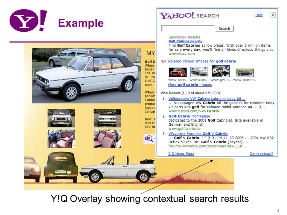 Example Y!Q Overlay showing contextual search results