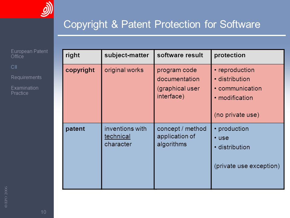Copyright & Patent Protection for Software
