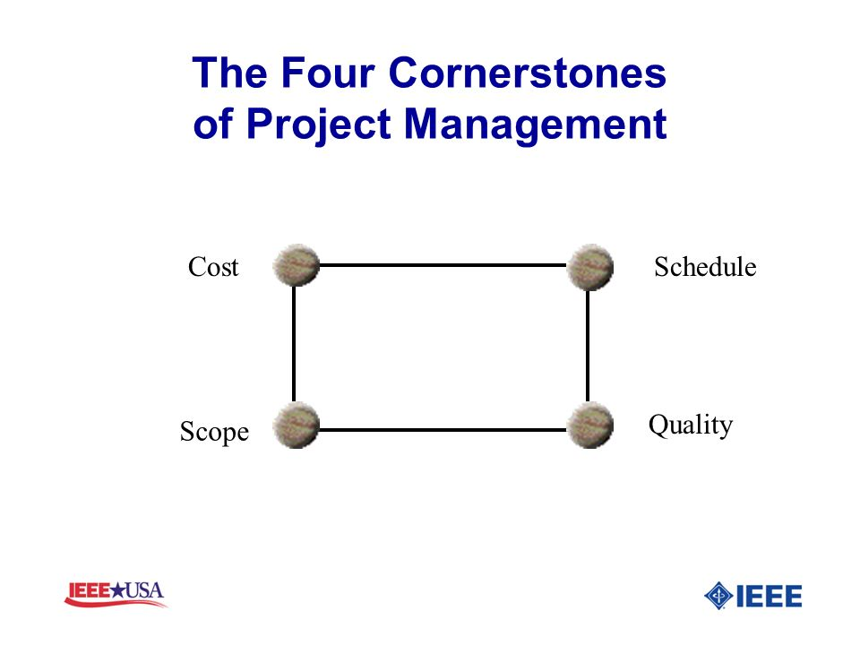 The Four Cornerstones of Project Management
