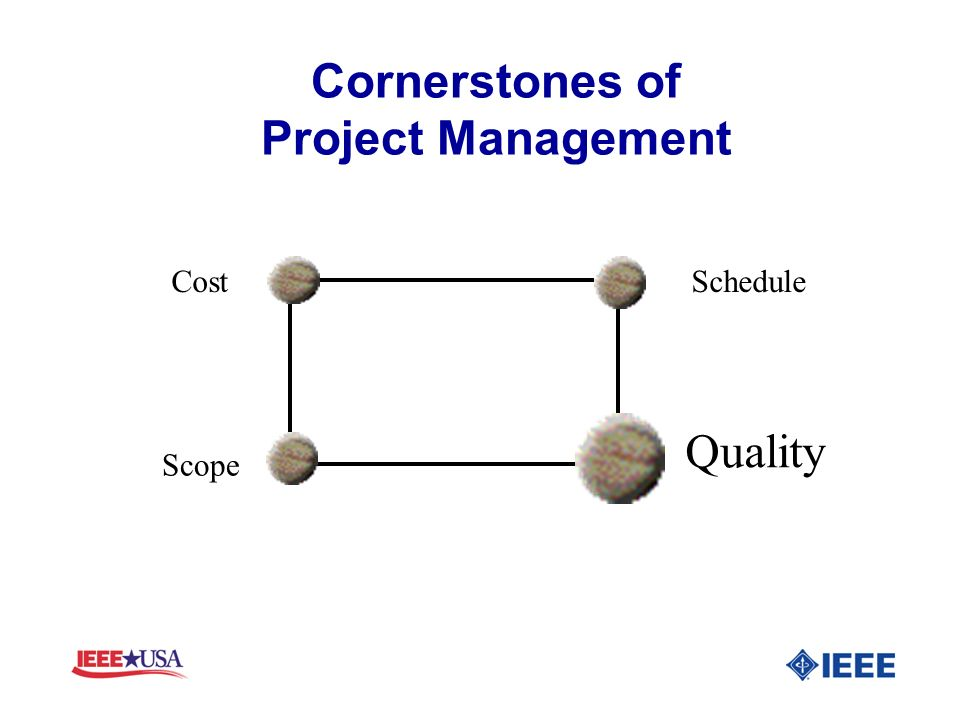 Cornerstones of Project Management