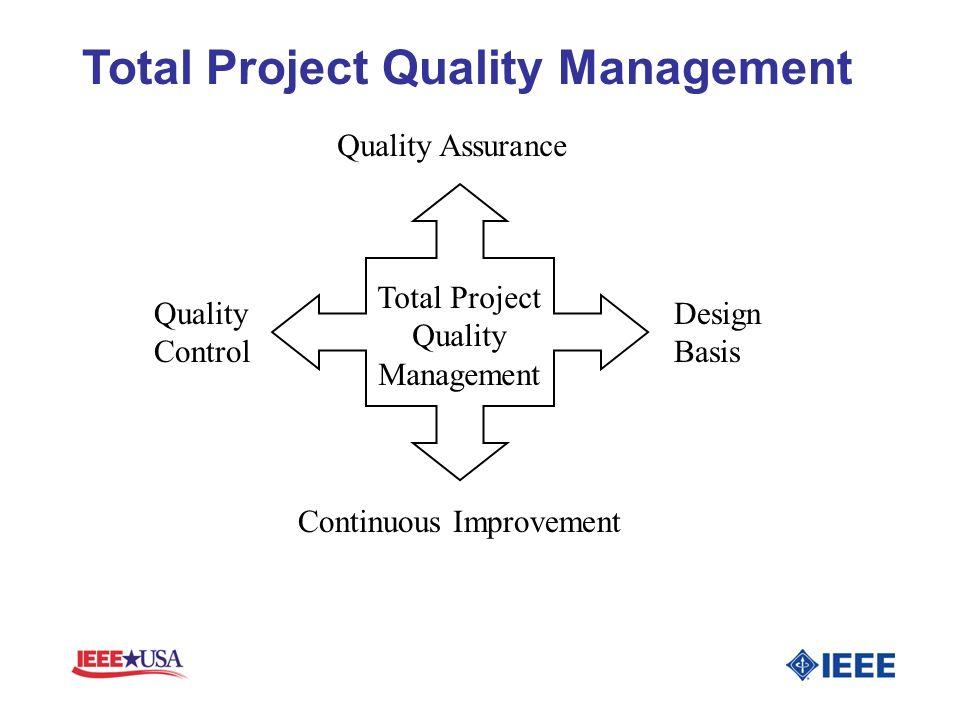Total Project Quality Management