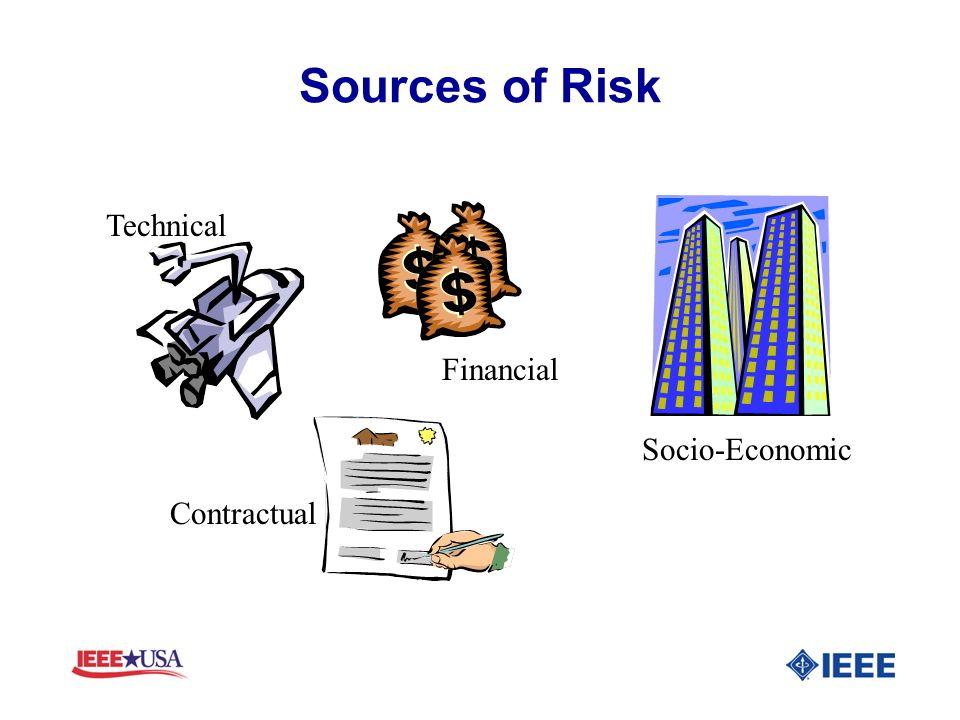 Sources of Risk Technical Financial Socio-Economic Contractual