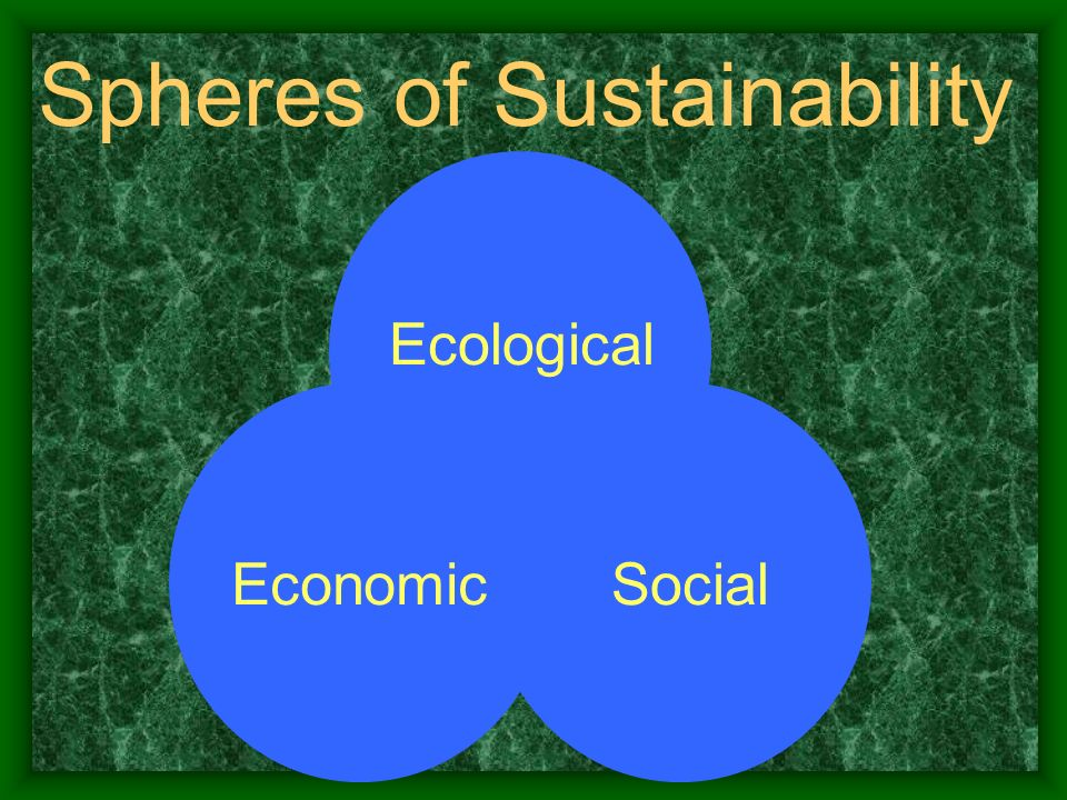 Spheres of Sustainability