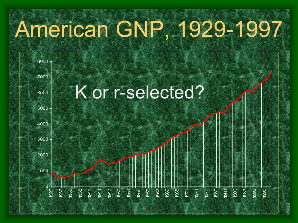 American GNP, 1929-1997 K or r-selected