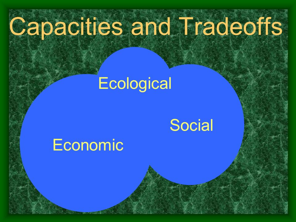 Capacities and Tradeoffs