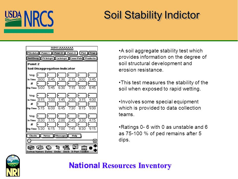 Soil Stability Indictor