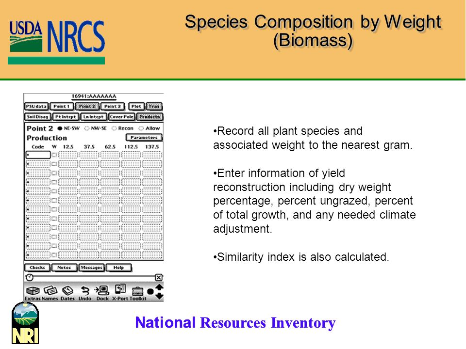 Species Composition by Weight (Biomass)