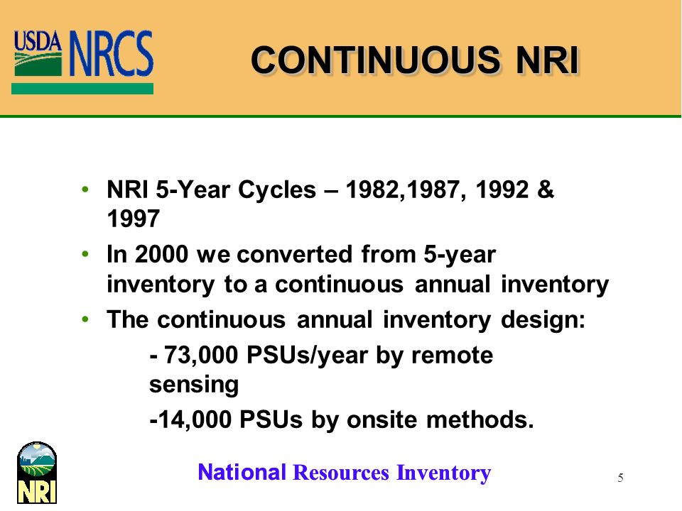 CONTINUOUS NRI NRI 5-Year Cycles – 1982,1987, 1992 & 1997