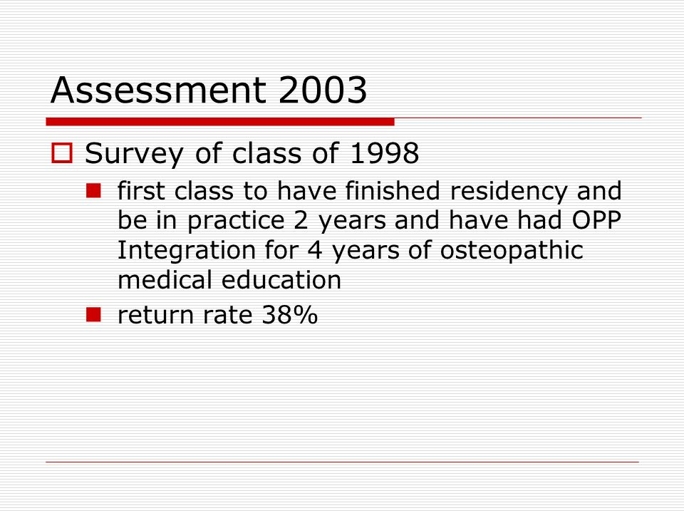 Assessment 2003 Survey of class of 1998