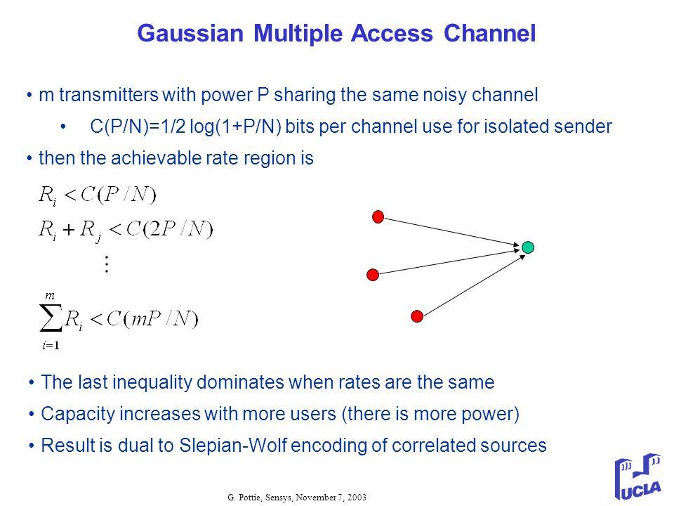 Gaussian Multiple Access Channel