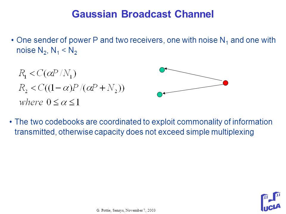Gaussian Broadcast Channel