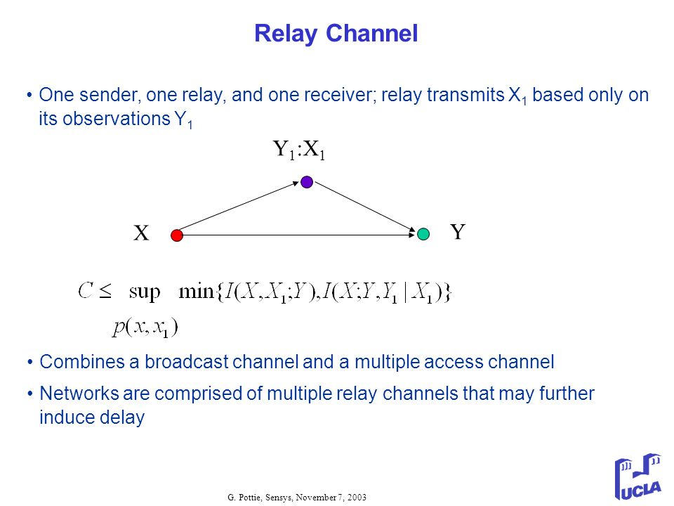 Relay Channel One sender, one relay, and one receiver; relay transmits X1 based only on its observations Y1.