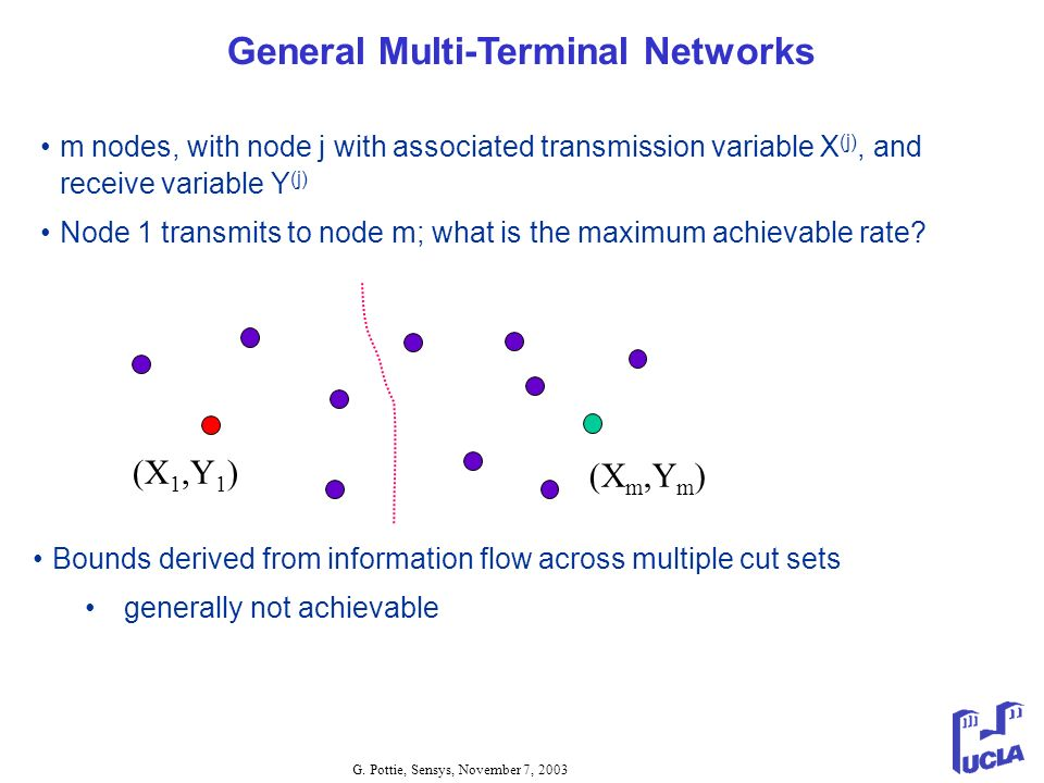 General Multi-Terminal Networks