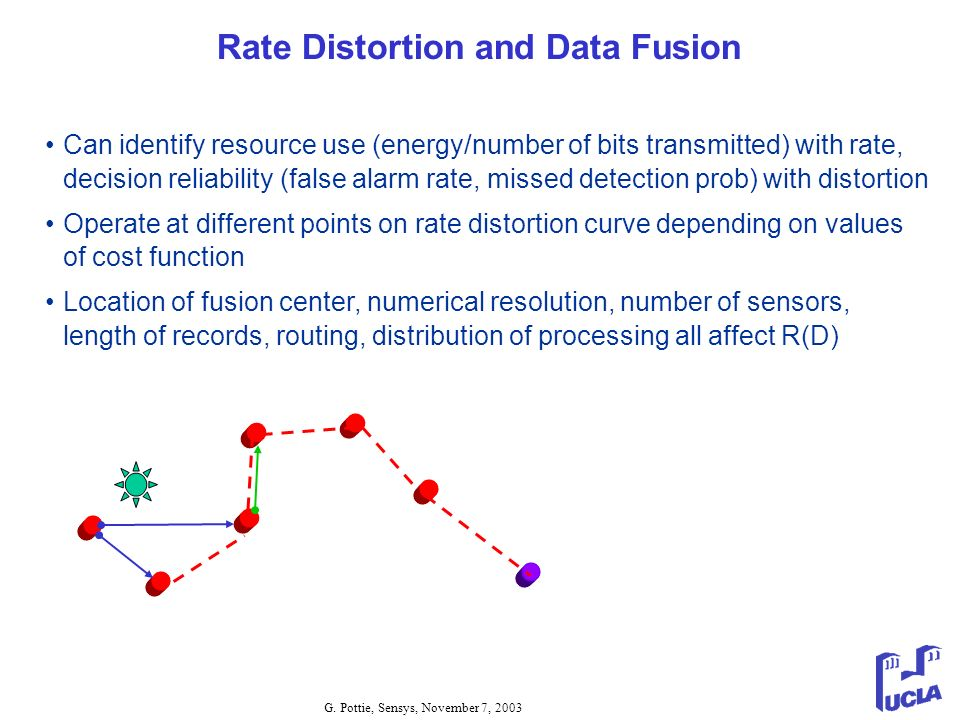 Rate Distortion and Data Fusion