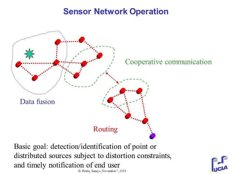 Sensor Network Operation