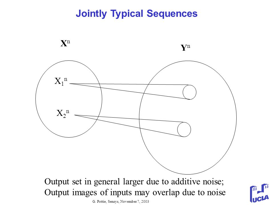 Jointly Typical Sequences
