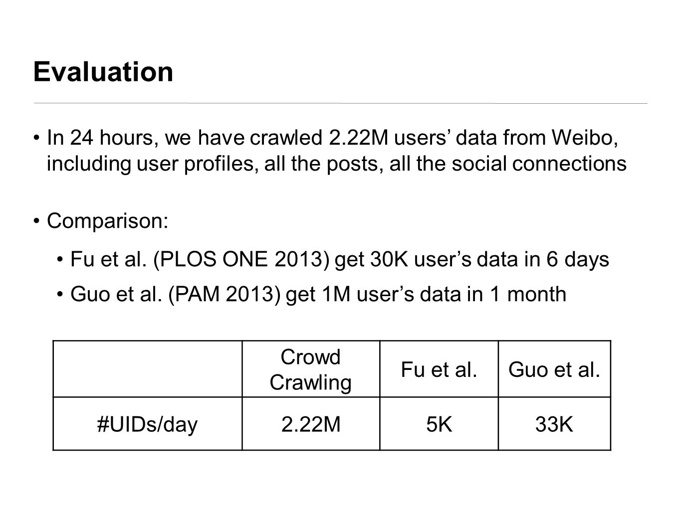 Evaluation In 24 hours, we have crawled 2.22M users' data from Weibo, including user profiles, all the posts, all the social connections.