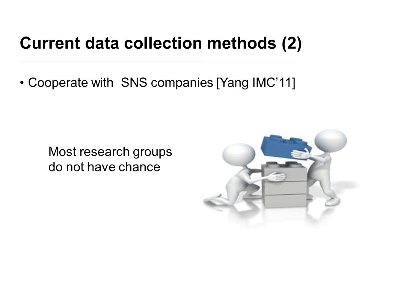Current data collection methods (2)