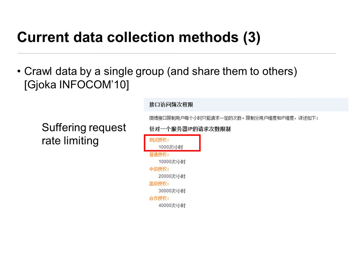 Current data collection methods (3)