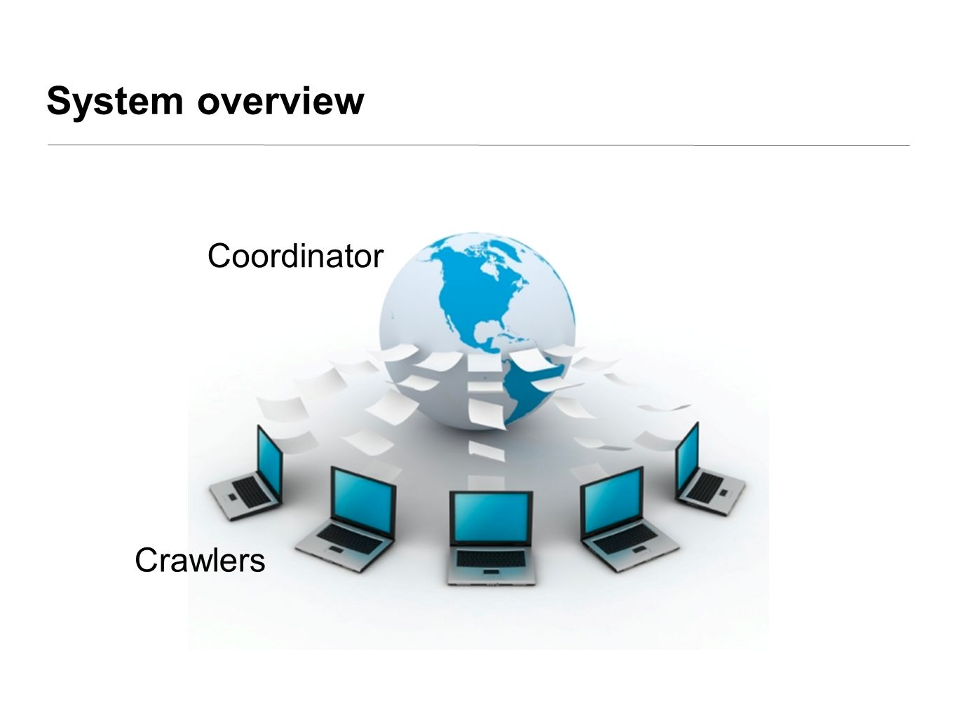 System overview Coordinator Crawlers
