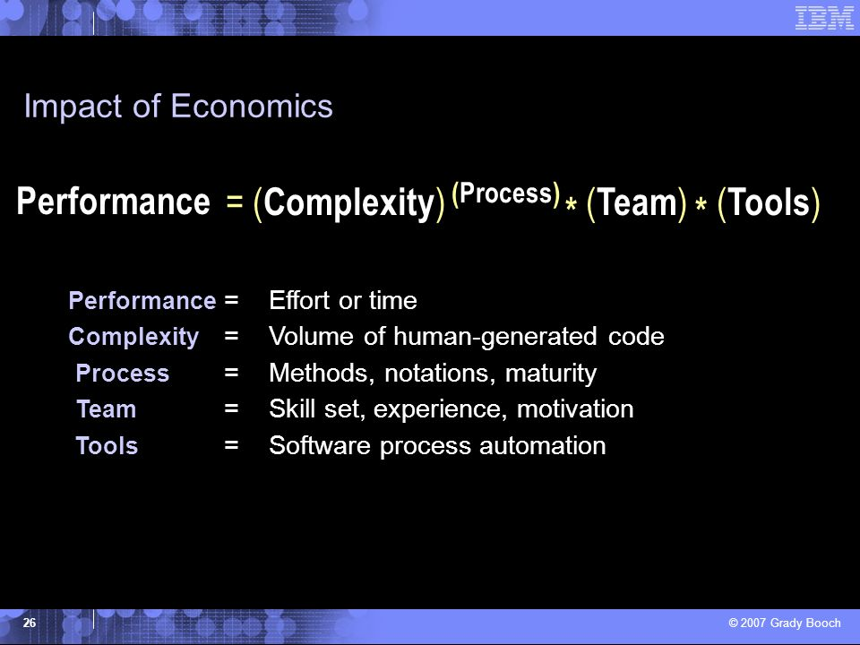 = (Complexity) (Process) * (Team) * (Tools)