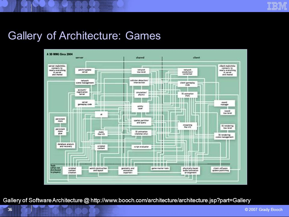 Gallery of Architecture: Games