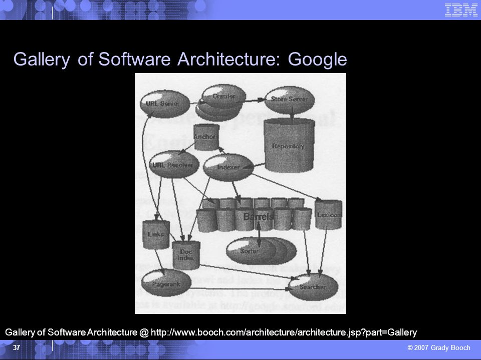 Gallery of Software Architecture: Google