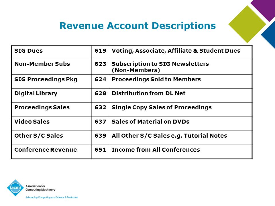 Revenue Account Descriptions
