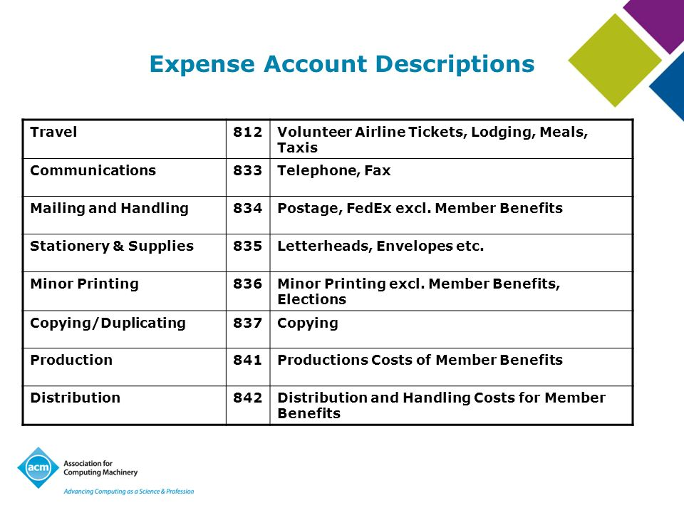 Expense Account Descriptions