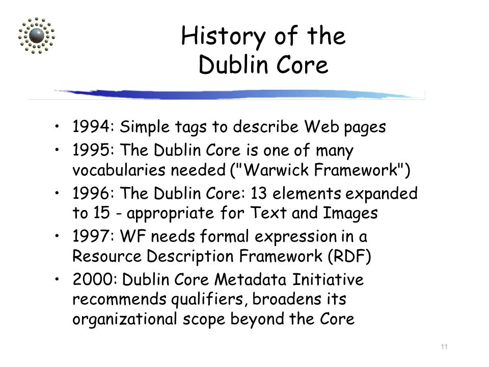 History of the Dublin Core