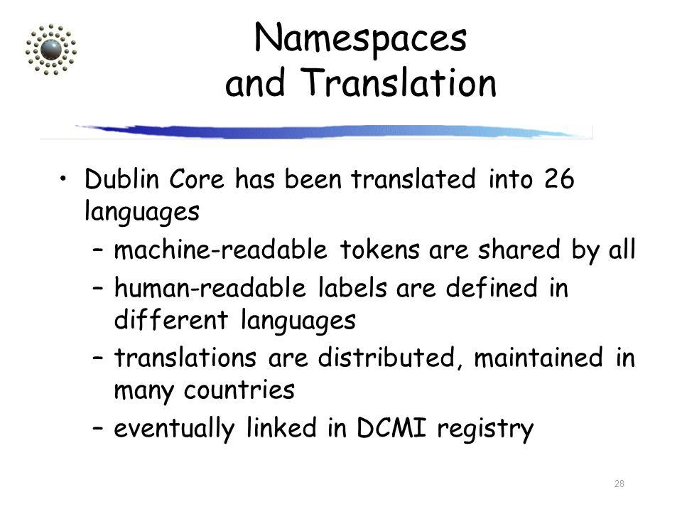 Namespaces and Translation
