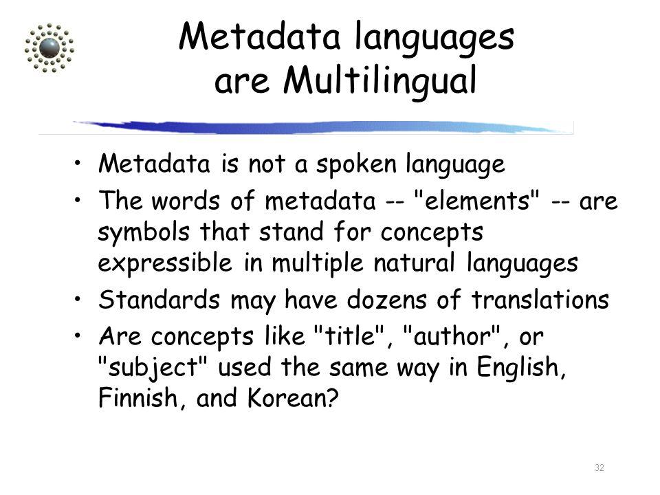 Metadata languages are Multilingual