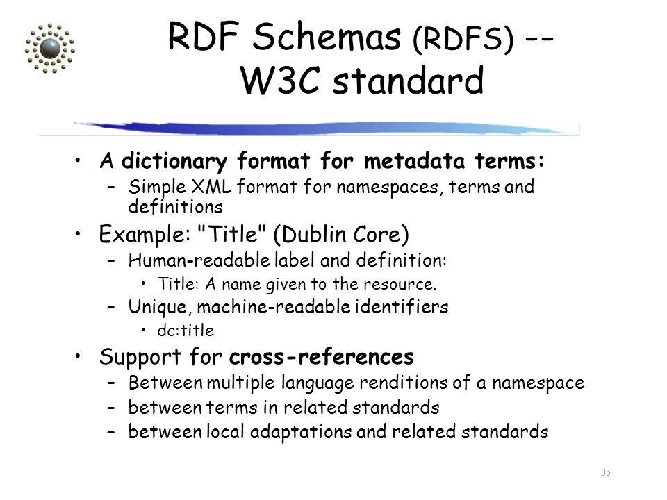 RDF Schemas (RDFS) -- W3C standard