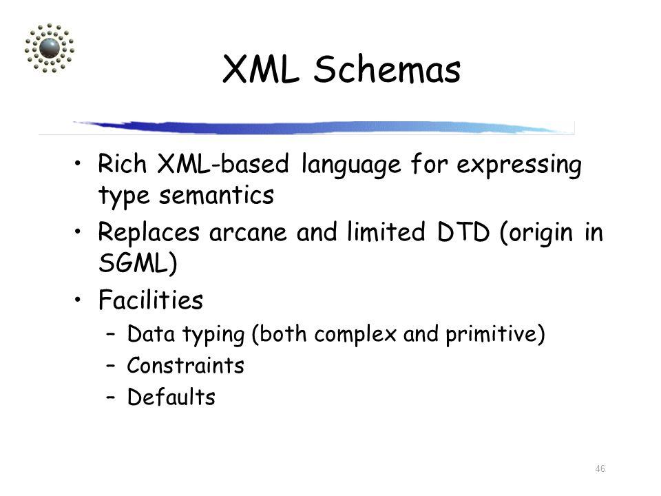 XML Schemas Rich XML-based language for expressing type semantics