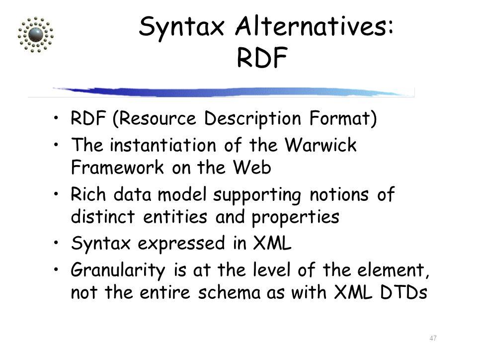 Syntax Alternatives: RDF
