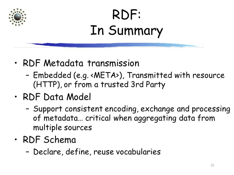 RDF: In Summary RDF Metadata transmission RDF Data Model RDF Schema