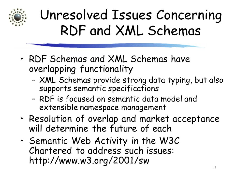 Unresolved Issues Concerning RDF and XML Schemas