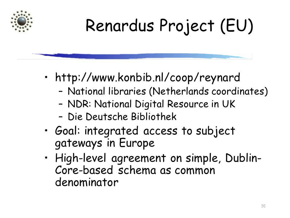 Renardus Project (EU) http://www.konbib.nl/coop/reynard