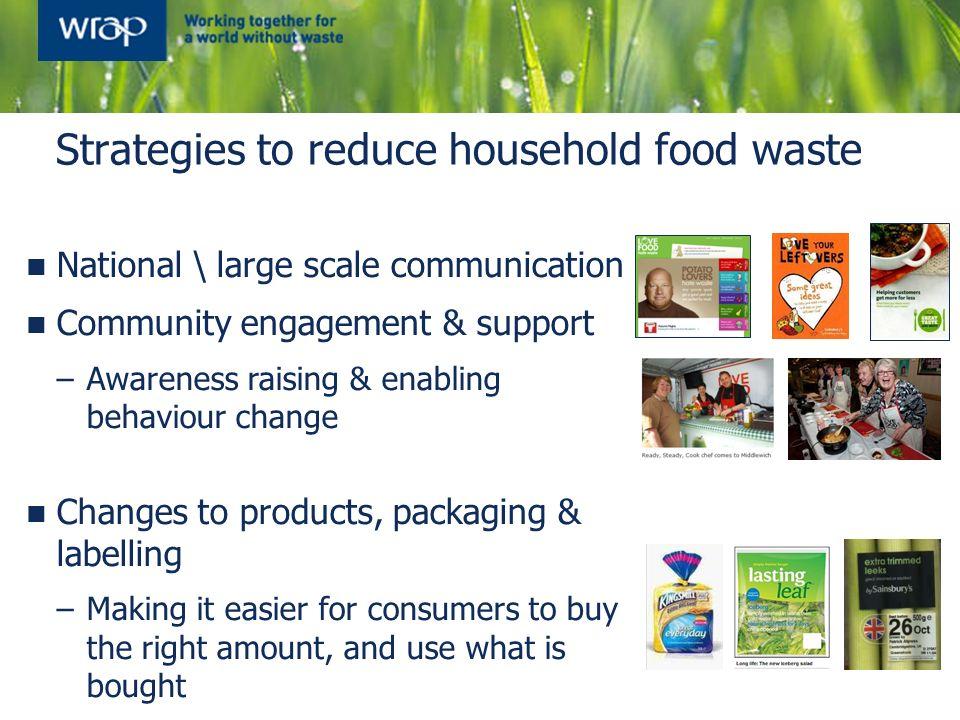 Strategies to reduce household food waste