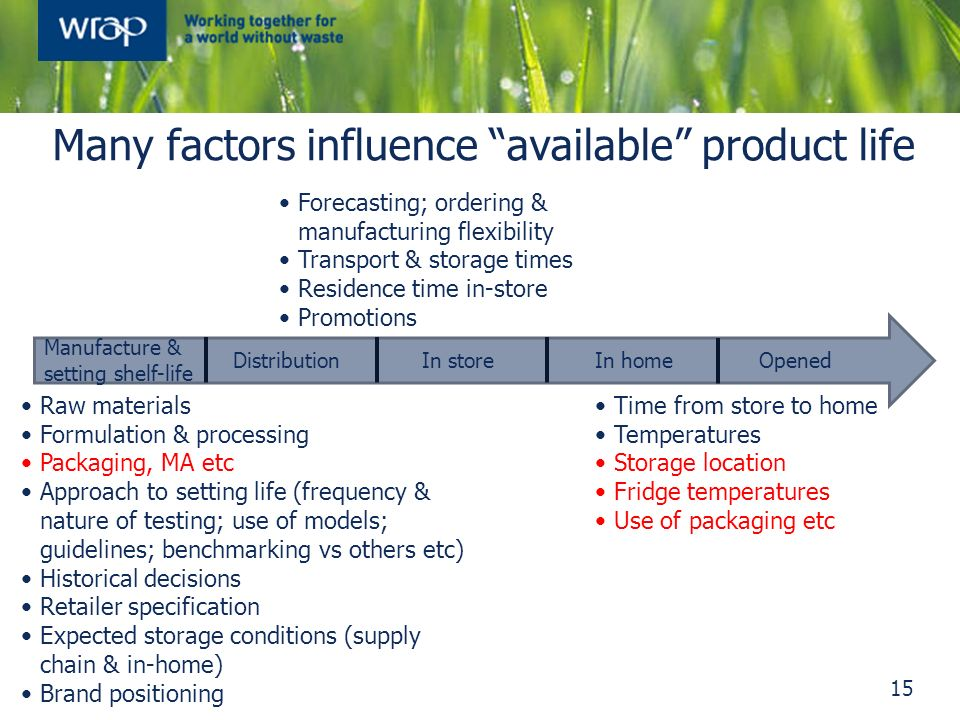 Many factors influence available product life