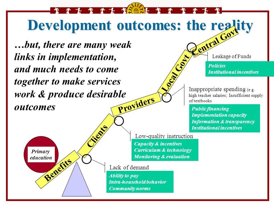 Development outcomes: the reality