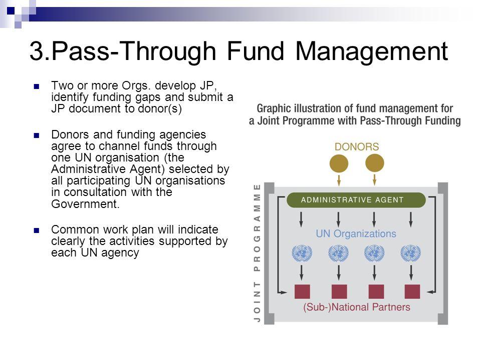 3.Pass-Through Fund Management