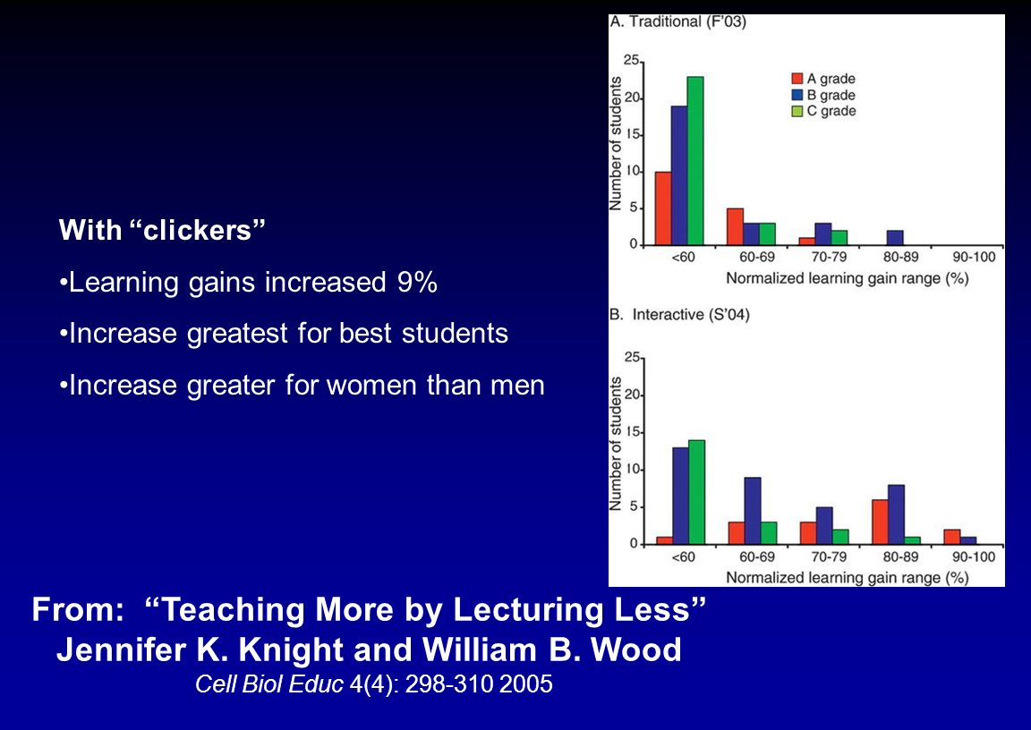 From: Teaching More by Lecturing Less