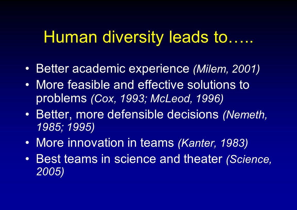Human diversity leads to…..