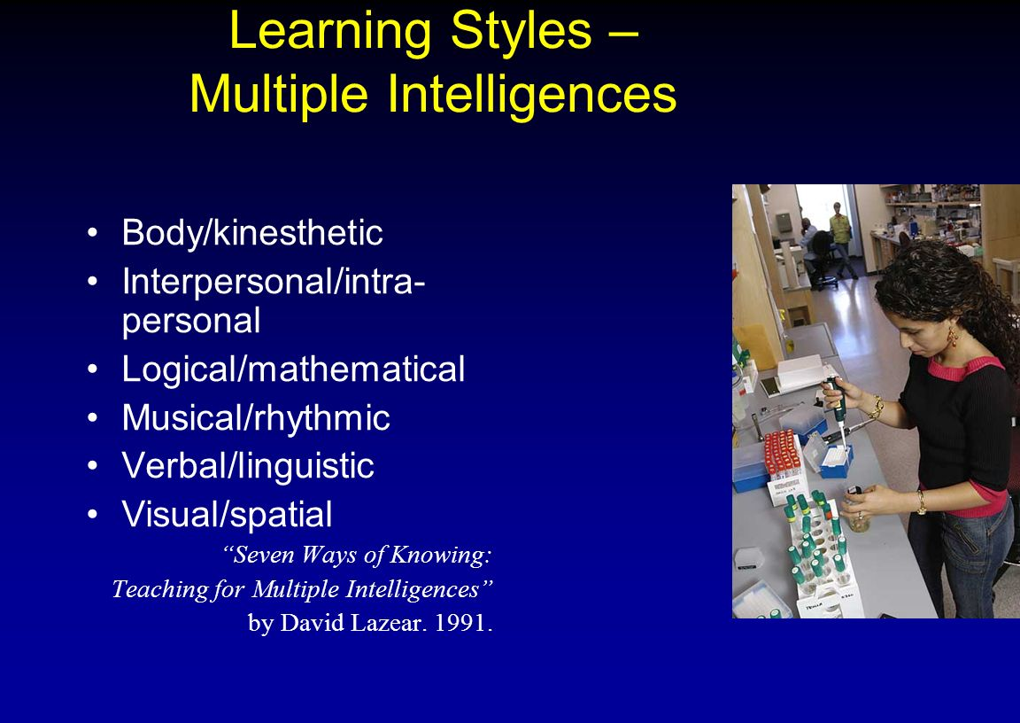Learning Styles – Multiple Intelligences