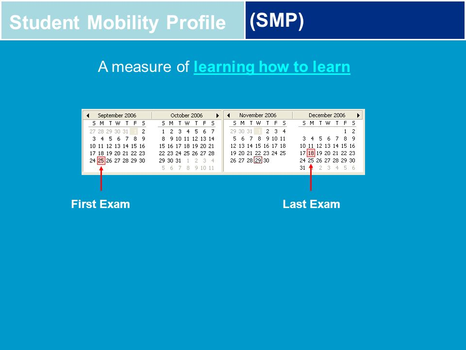 Student Mobility Profile (SMP)