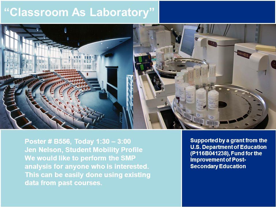 Classroom As Laboratory