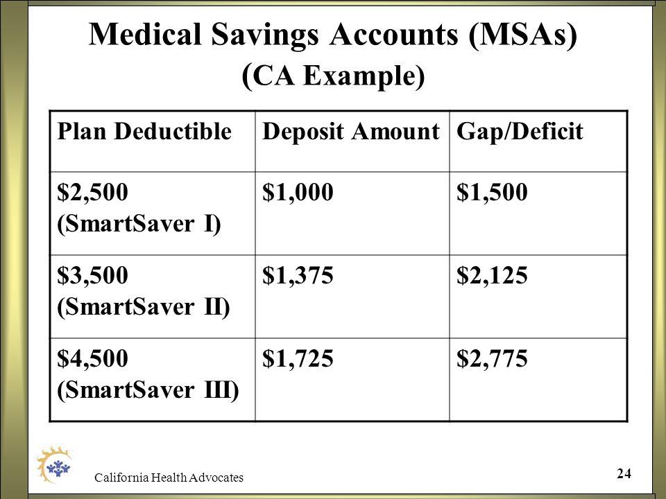 Medical Savings Accounts (MSAs) (CA Example)
